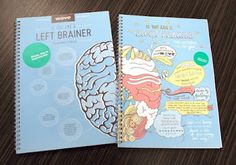 What kind of thinker are you?  Left Brain or Right Brain?