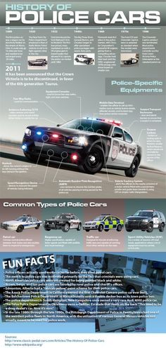 #Fast #Cars on #Pinterest  History of Police Cars [Infographic]