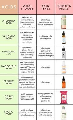 Natural Skin Care Ritual: the 13 Best Ingredients – Dr. Axe Natural Skin Care Ritual: the 13 Best Ingredients – Dr. Axe,Stuff i like Your Complete Guide to Common Skin Care Acids Related. Skin Tips, Skin Care Tips, Best Skin Care Routine, Face Routine, Skin Care Regimen, Beauty Regimen, Anti Aging Skin Care, Natural Skin Care, Natural Makeup