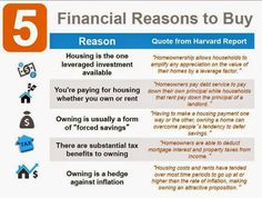 The ‪#‎financial‬ benefits of it all..!! ‪#‎RakshaRealty‬ ‪#‎RealEstate‬ ‪#‎Zirakpur‬ ‪#‎Chandigarh‬ ‪#‎Mohali‬