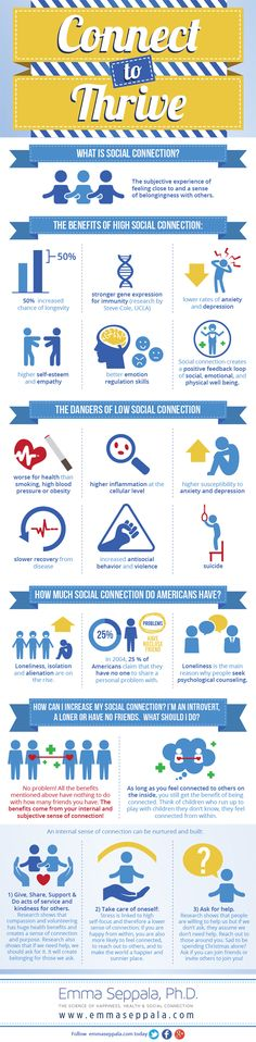 Social connection improves physical health and mental and emotional well-being. We all think we know how to take good are of ourselves: eat your veggies, work out and try to get enough sleep. But how many of us know that social connection is just as critical? One landmark study showed that lack of social connection …