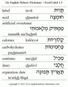 Best hebrew dating sites