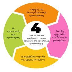 4 είναι οι βασικοί παράγοντες για να επιλέξεις την κατάλληλη εργαλειοθήκη για εσένα. Διάβασε το άρθρο για πρακτικές συμβουλές! #εργαλειοθηκες #εργαλειοθηκη Tin, Chart