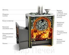Нажмите чтобы посмотреть картинку, используйте мышь для перетаскивания. Используйте клавиши вперёд и назад Waste Oil Burner, Rocket Stoves, Oil Burners, Plunge Pool, Steam Room, Alternative Energy, Heating Systems, Future House, Saunas