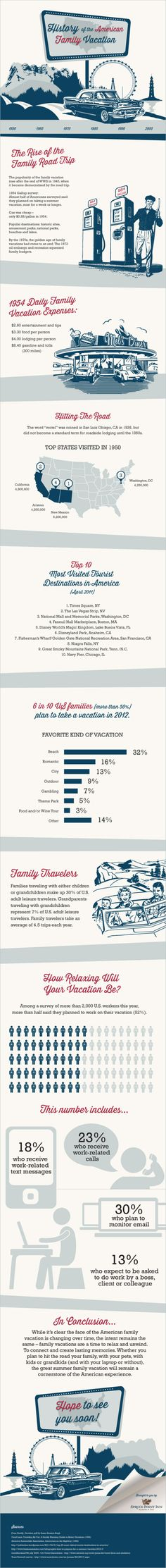 History Of The American Family Vacation [INFOGRAPHIC]