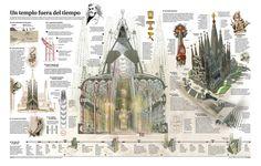 Un templo fuera del tiempo  Gráfico publicado en El Mundo, Svenska, Sole, Nación y El Observador. Realizado con mi amigo Jesús Gil. Casí ha costado tanto como la propia basílica.