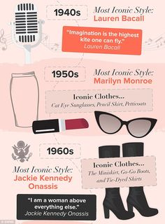 d07d140d00e Princess Diana is named the biggest style inspiration of all time