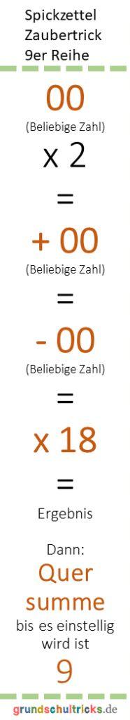 34 Mejores Imágenes De Educacion En 2018 Idioma Alemán