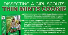 dissecting the chemical ingredients of girl scout cookies http://foodbabe.com/2016/01/19/dissecting-thin-mint-girl-scout-cookies-isnt-pretty/