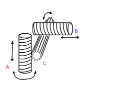 10 Best Rotational to linear mechanisms images