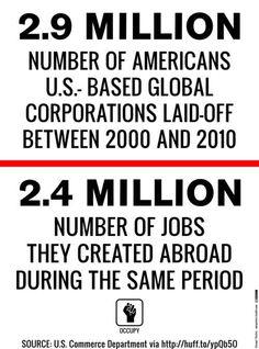 ~ Corporate welfare.