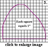 Phrygian cap pattern