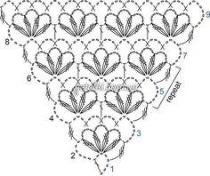 Captivating All About Crochet Ideas. Awe Inspiring All About Crochet Ideas. Crochet Shawl Diagram, Crochet Motifs, Crochet Stitches Patterns, Crochet Chart, Love Crochet, Crochet Lace, Stitch Patterns, Crochet Shawls And Wraps, Crochet Scarves