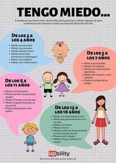 J'ai peur - Psychology Experiments, Psychology Facts, Personality Psychology, Health Psychology, Autism Education, Health Education, Gentle Parenting, Kids And Parenting, Parenting Advice