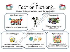 4th Grade McGraw-Hill Reading Wonders Unit 4 Essential Questions from ESOLInspirations on TeachersNotebook.com -  (8 pages)  - Essential Question posters for each week of unit 4