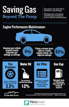 Easy car care steps to improve gas mileage. While gas prices are down, turn the savings into better gas mileage to increase the savings for you and th… – auto Driving Tips, Self Driving, Driving Safety, Driving School, How To Save Gas, Car Facts, Car Care Tips, Best Gas Mileage, Car Buying Tips