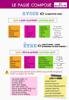 French For Kids Classroom Learn French Verbs Fun French Verbs, French Grammar, French Phrases, French Expressions, French Language Lessons, French Language Learning, French Lessons, French Flashcards, French Worksheets