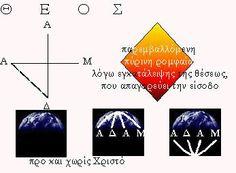 Εξερχόμενοι από το Νου του Θεού (Ο) εισερχόμαστε στο 4 (τον χωροχρόνο) και εξερχόμενοι από τον χωροχρόνο (4) είθε να μην εξέλθουμε κενοί από σταυρικά - αναστάσιμα βιώματα, αλειτούργητοι, ασυγχώρητοι και ακοινώνητοι, ώστε να επανεισαχθούμε πλήρεις στην Αγ