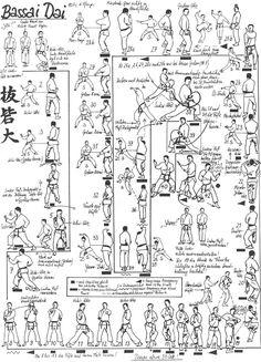 Bassai Dai Kata  Aunque sea de origen Japonés, Balsek es una de mis preferidas en Taekwondo-Tangsoodo-Soobahkdo