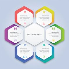 Hexagon infographic template with six options for workflow layout, diagram, annual report, web design Premium Vector Circle Infographic, Infographic Powerpoint, Infographic Templates, Infographics Design, Graphic Design Cv, Web Design, Workflow Design, Diagram Design, Annual Report Design