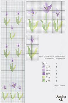 Tulip Placemat free cross stitch pattern from www.coatscrafts.pl