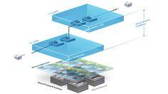 VMware NSX - Distributed Routing - VMware Developer Center Vmware Nsx, Decorative Boxes, Decorative Storage Boxes