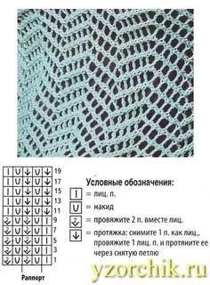ажурные узоры спицами со схемами: 26 тыс изображений найдено в Яндекс.Картинках