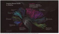 Home / Twitter Mental Health Programs, Mental Health Crisis, Mental Health Issues, Mental Health Awareness, Public Policy Issues, Visual Map, Visual Metaphor, Residency Programs, Emergency Department