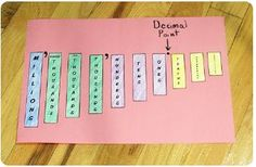Place Value Activity, Place Value Lesson, Place Value Project