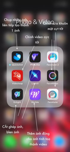 Photography Editing Apps, Photography Tips, Photo Editing, Photoshop App, Lightroom, Foto Top, Foto E Video, Photo And Video, Best Camera