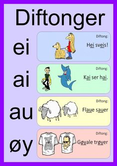 Ida_Madeleine_Heen_Aaland uploaded this image to 'Ida Madeleine Heen Aaland/Plakater og oppslag'. See the album on Photobucket. Danish Language, Swedish Language, Teaching Tools, Teaching Math, Norway Language, Reading Words, Free Preschool, Hai, Too Cool For School