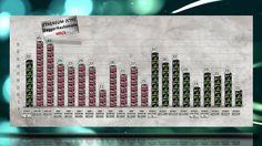 GTX 1070 Ti Ethereum mining Hashrate|Power usage AMD RX/R9 GPU vs NVIDIA...