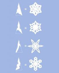 How to make paper snowflakes Crafts -Winter and Christmas – Decor Diy - Weihnachten Diy Christmas Fireplace, Diy Christmas Snowflakes, Snowflake Craft, Christmas Crafts For Kids, Christmas Art, Holiday Crafts, Paper Snowflakes Easy, Snowflake Origami, Diy Snowflake Decorations