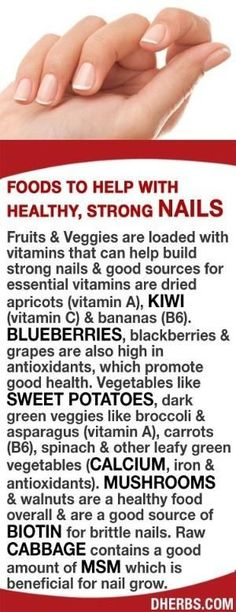 Foods that help strengthen nails