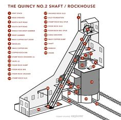 Cutaway View of the Quincy No.2 Shaft / Rockhouse