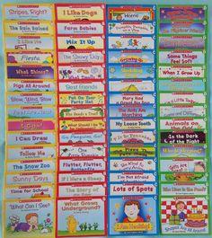 60 Easy Leveled Childrens Books Homeschool Preschool Kindergarten First Grade 1