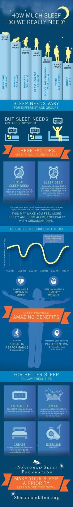 Do you sleep enough? Do you know how much sleep you really need? Most of us don't sleep enough or know how much sleep we really need, although most of us think we do get enough sleep. I neglected sleep for way to long in my life and have Health Facts, Health And Nutrition, Health And Wellness, Health Fitness, Wellness Tips, Fitness Tips, Health Care, Healthy Tips, How To Stay Healthy
