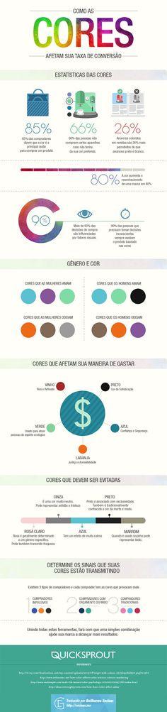 Como as cores influenciam na hora das compras?