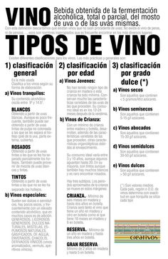 Brandy and Wine. Wine Choosing Is Simple With These Easy Tips! A great bottle of wine tops off many wonderful occasions. Figuring out how to taste, drink or serve wine can really help out in these situations. Keep read Wine And Liquor, Wine And Beer, Guide Vin, Wine Coolers Drinks, Wine Making Kits, Sonoma Wineries, Dining Etiquette, Café Bar, Spanish Wine