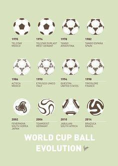 My Evolution Soccer Ball minimal poster - Chungkong Art