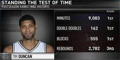 Spurs Tim Duncan Stats in the Playoffs