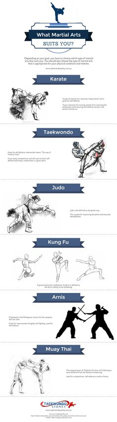 What Martial Arts Suits You? | Visual.ly