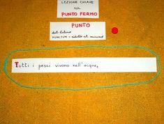 www.lapappadolce.net segni-di-interpunzione-col-metodo-montessori-il-punto-fermo Language Arts, Homeschooling, Activities, Language, Homeschool