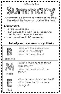 Teach Your Child to Read - Summary Anchor Chart - Mini Anchor Charts are a great addition to your interactive reading journal - Give Your Child a Head Start, and.Pave the Way for a Bright, Successful Future. Summary Anchor Chart, Summarizing Anchor Chart, Summarizing Activities, Comprehension Activities, Reading Lessons, Reading Skills, Guided Reading, Math Lessons, Interactive Reading Journals