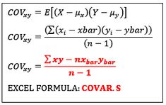 Stdywalk Covariance Http Studywalk Com Math Methods Regression Analysis Statistics Formulas