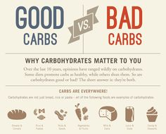 Not All Carbs Are Bad: How Can You Tell The Difference??ref=pinp nn  Carbohydrates have a reputation for ruining weight loss plans. The truth is, not all carbs are bad. Completely cutting out carbohydrates from your meals can result in restlessness, metabolic crash and depression. Complex carbohydrates are the kind that's good for you, while simple carbs...