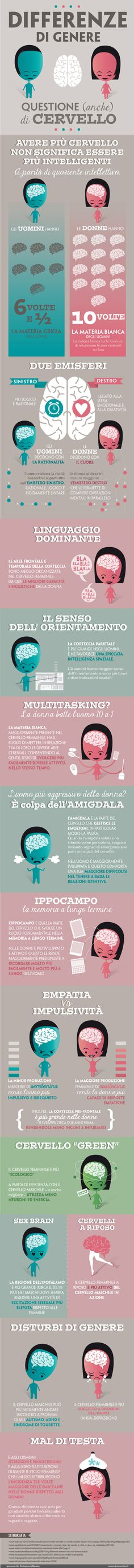 Differenze di genere? Questione anche di cervello - Infografica di Esseredonnaonline -design Kleland studio di Alice Borghi
