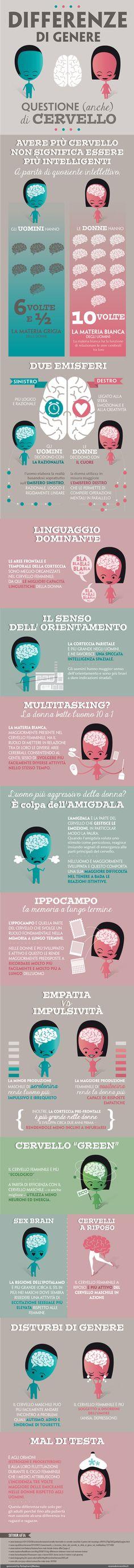 Differenze di genere? Questione anche di cervello - Infografica esseredonnaonline.it- illustrated by Alice Kle Borghi, kleland.com , brain woman vs man