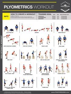 fighthrough Plyo Workouts, Plyometric Workout, Calisthenics Workout, Plyometrics, Agility Workouts, Tabata, Push Up Workout, Sprint Workout, Interval Training