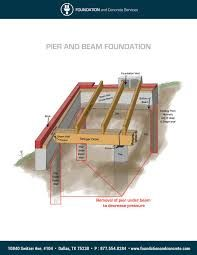 Wall section of pier and beam structure google search for Pier and beam foundation cost per square foot